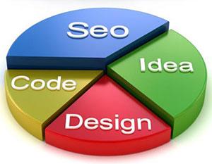 Thiết kế website chuyên nghiệp giá rẻ