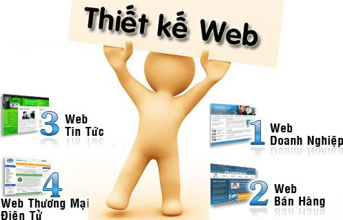 thiet ke website doanh nghiep _4