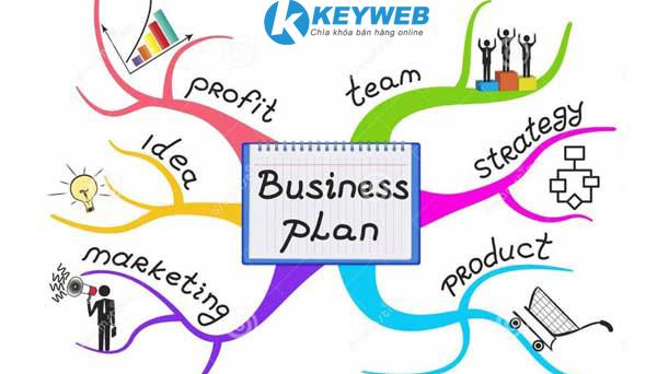 Lập kế hoạch kinh doanh và lường trước rủi ro